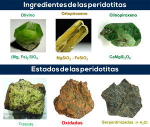 Ingredientes de las peridotitas