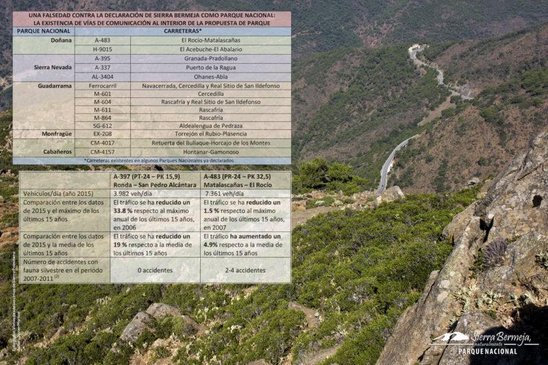 Comparativa A-397 con otras carreteras