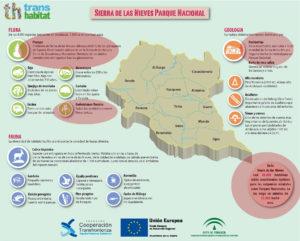 Información falsa y ambigua sobre la propuesta de parque nacional Sierra de las Nieves