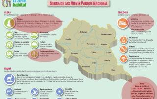 Apropiación de Sierra de las Nieves de los valores de Sierra Bermeja