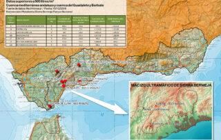 Año hidrológico 2018-2019